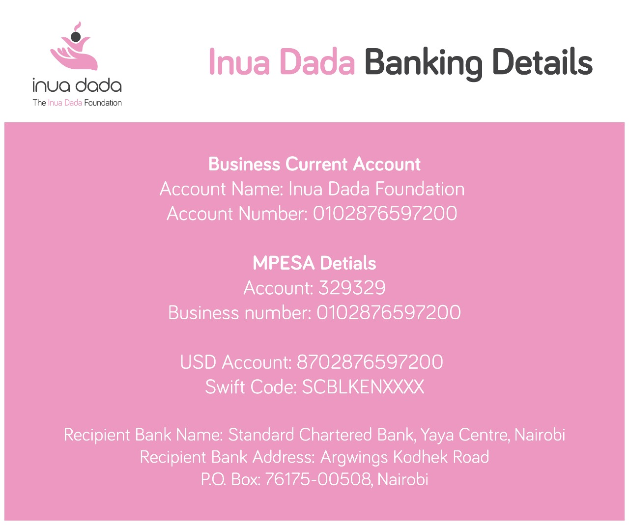 https://officialjanetmbugua.com/wp-content/uploads/2020/05/inua-dada-bank-details.jpeg